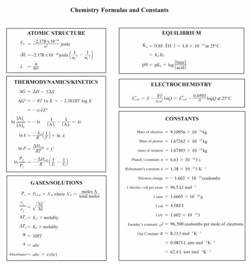 Jaukees tutoring chemical formulas altavistaventures Images